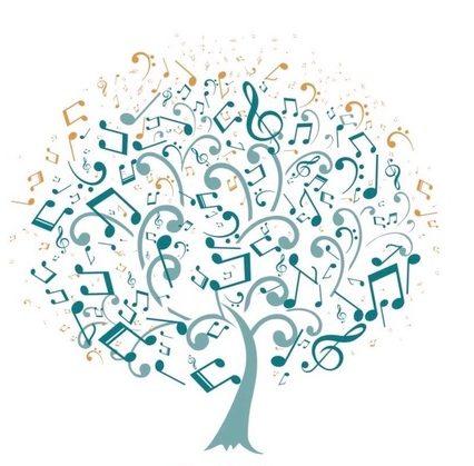 La Chorale Le Chant Des Possibles